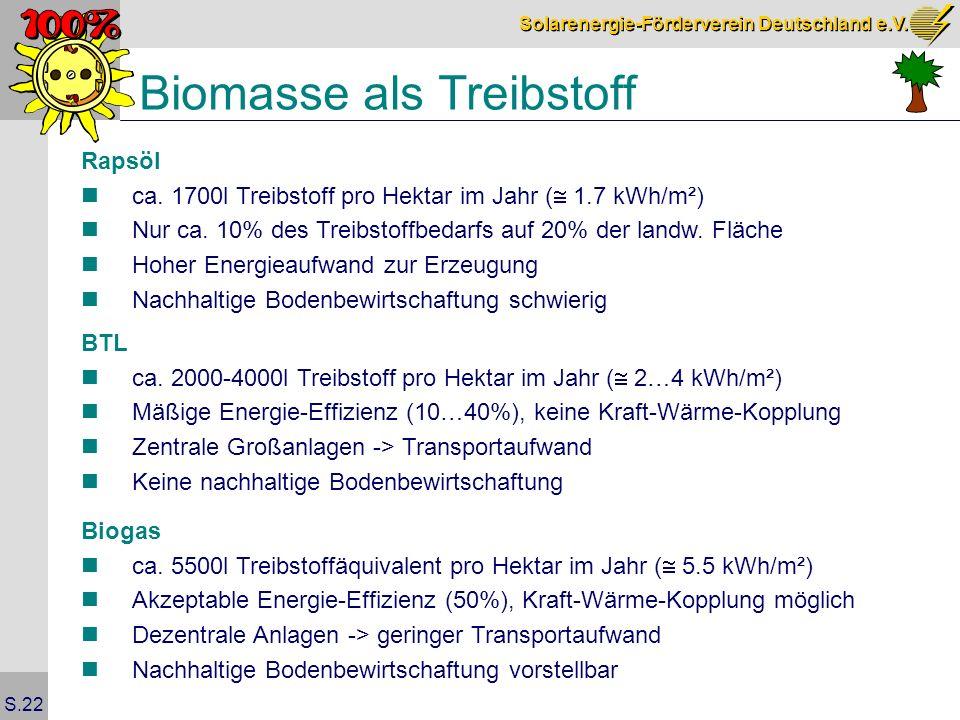 Biomasse als Treibstoff