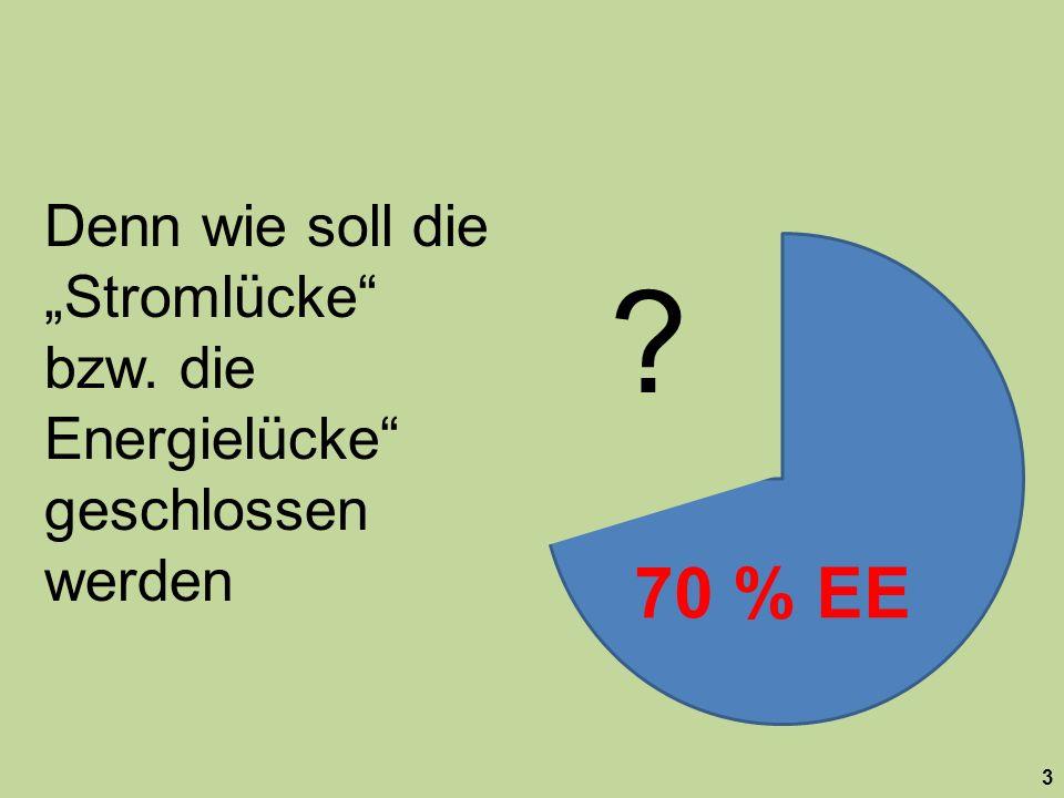 """70 % EE Denn wie soll die """"Stromlücke bzw. die Energielücke"""