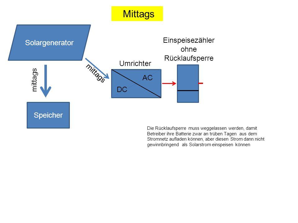 Mittags Solargenerator Einspeisezähler ohne Rücklaufsperre Umrichter