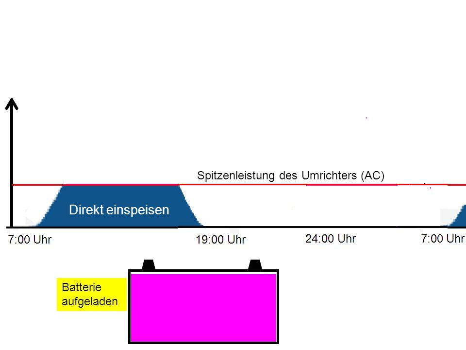 Direkt einspeisen Spitzenleistung des Umrichters (AC) Batterie