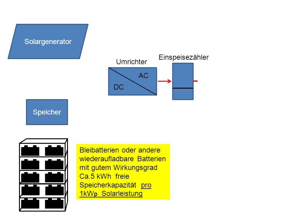 Solargenerator Einspeisezähler. Umrichter. AC. DC. Speicher.