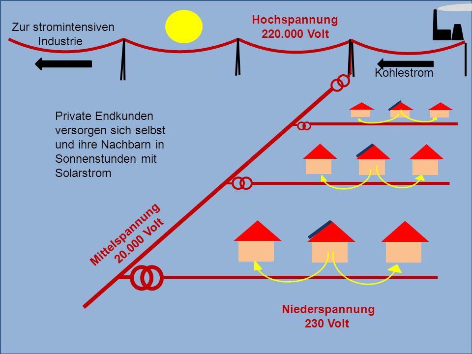 Hochspannung 220.000 Volt. Zur stromintensiven Industrie. Kohlestrom.