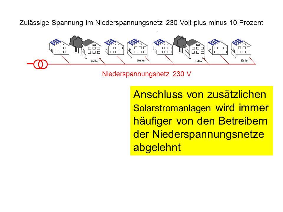 Zulässige Spannung im Niederspannungsnetz 230 Volt plus minus 10 Prozent