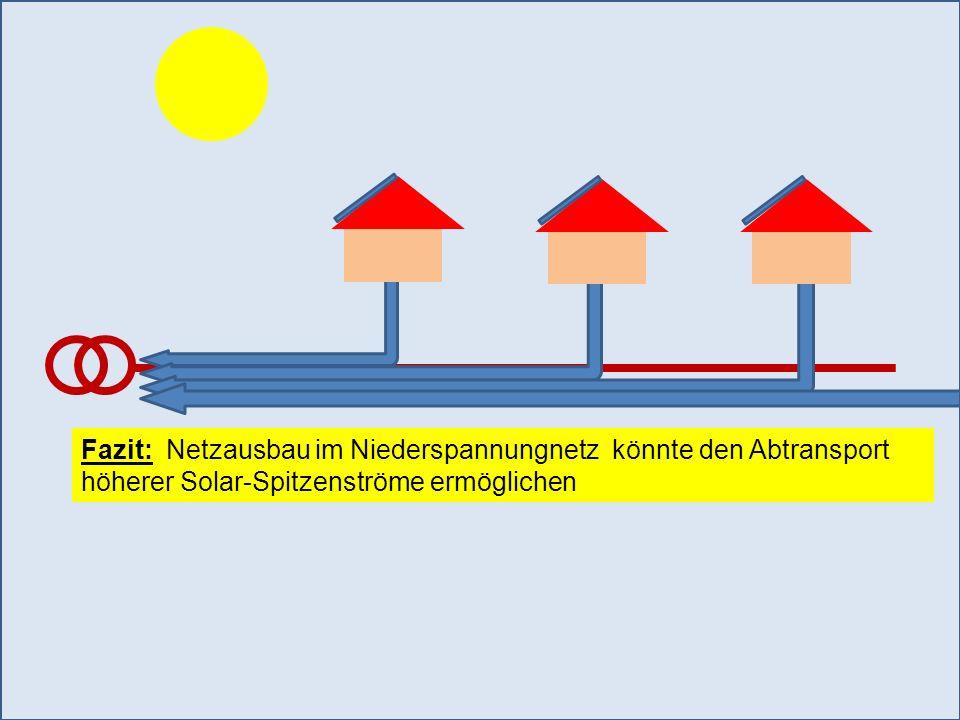 Fazit: Netzausbau im Niederspannungnetz könnte den Abtransport höherer Solar-Spitzenströme ermöglichen