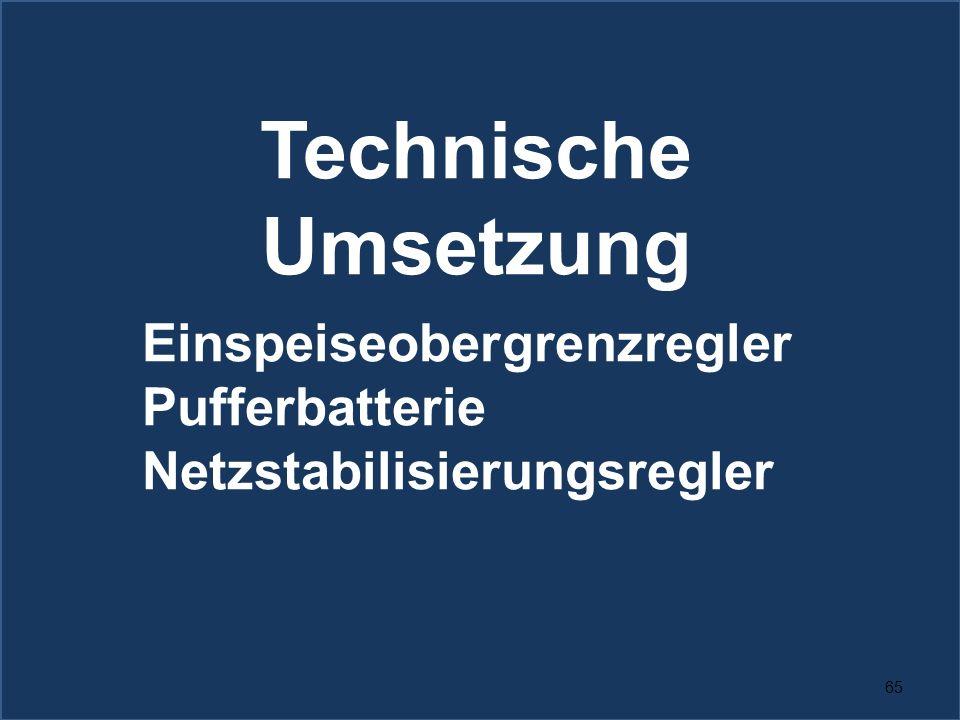 Technische Umsetzung Einspeiseobergrenzregler Pufferbatterie Netzstabilisierungsregler