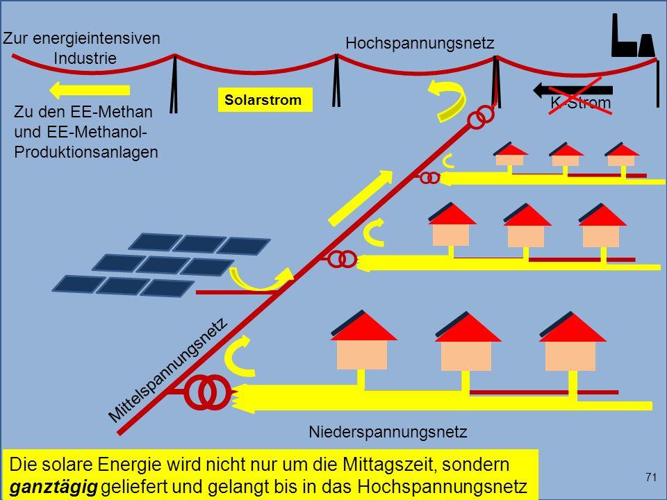 Zur energieintensiven Industrie
