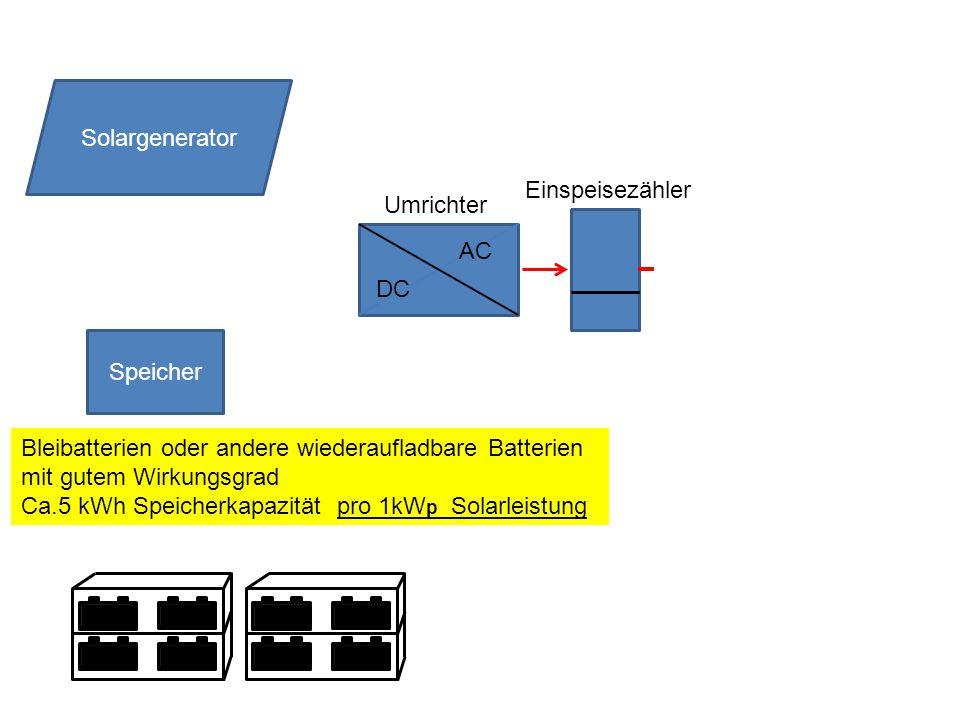 Solargenerator Einspeisezähler. Umrichter. AC. DC. Speicher. Bleibatterien oder andere wiederaufladbare Batterien mit gutem Wirkungsgrad.