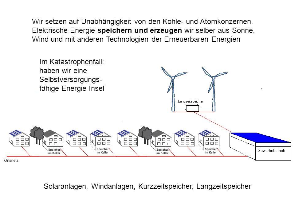 Wir setzen auf Unabhängigkeit von den Kohle- und Atomkonzernen