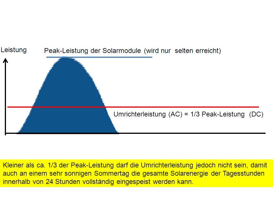 Umrichterleistung (AC) = 1/3 Peak-Leistung (DC)