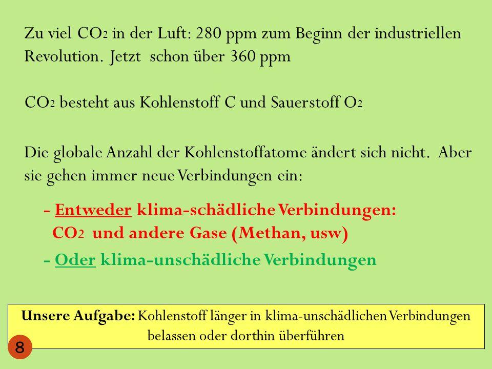 CO2 besteht aus Kohlenstoff C und Sauerstoff O2