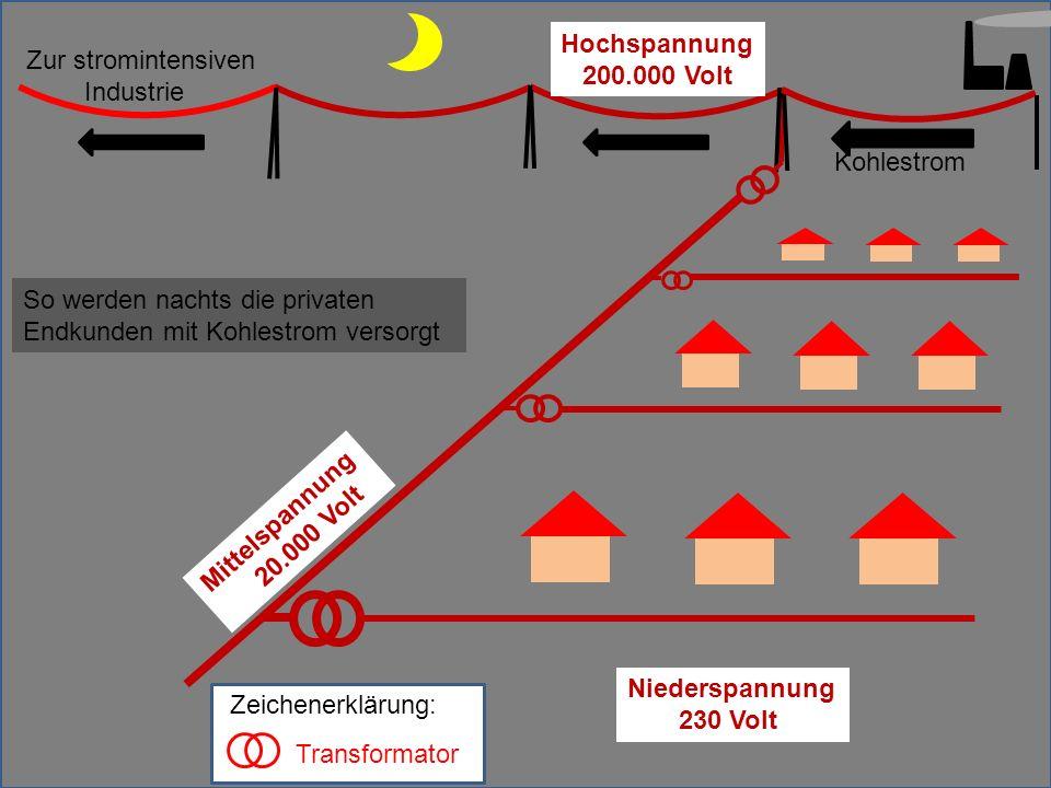 Hochspannung 200.000 Volt. Zur stromintensiven Industrie. Kohlestrom.