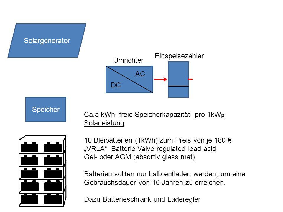 Solargenerator Einspeisezähler. Umrichter. AC. DC. Speicher. Ca.5 kWh freie Speicherkapazität pro 1kWp Solarleistung.