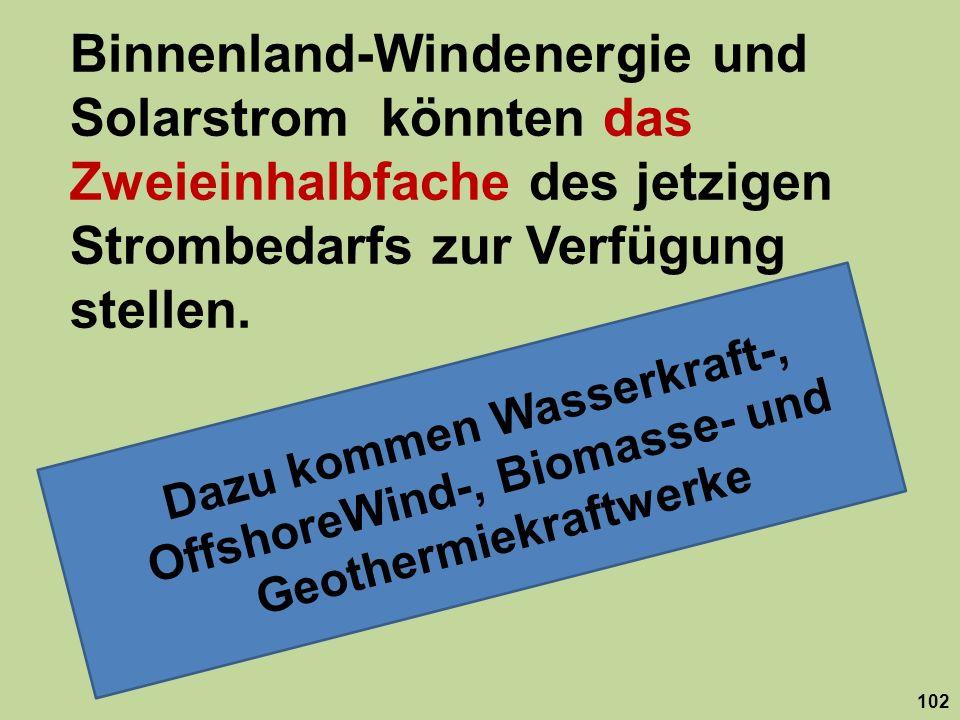 Binnenland-Windenergie und Solarstrom könnten das Zweieinhalbfache des jetzigen Strombedarfs zur Verfügung stellen.