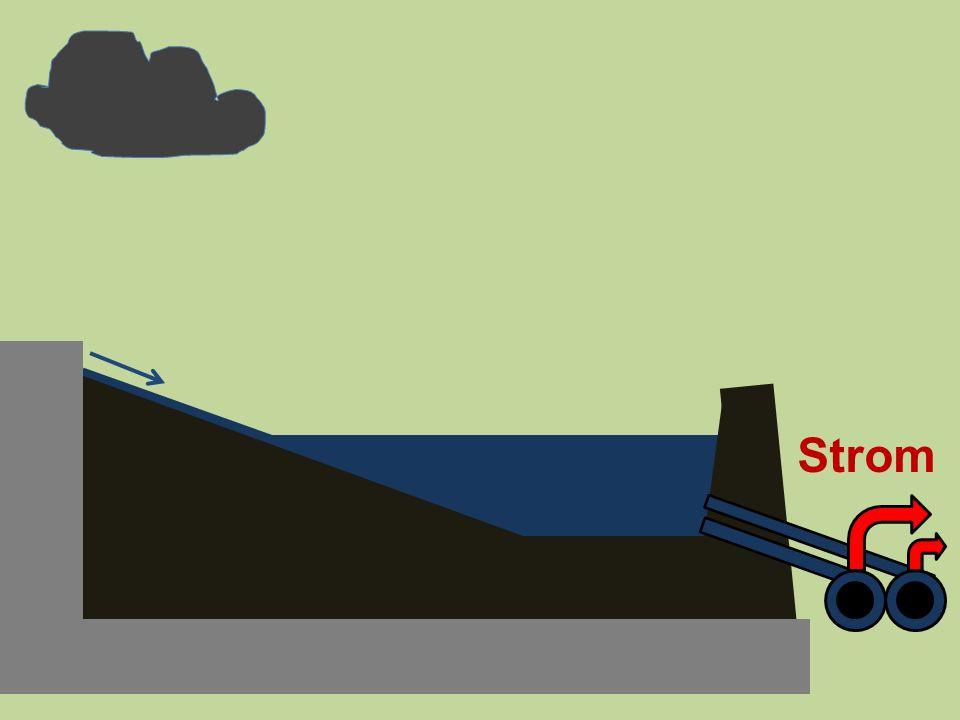 Strom Das Staubecken leert sich dabei schneller als im bisher üblichen Grundlastbetrieb.