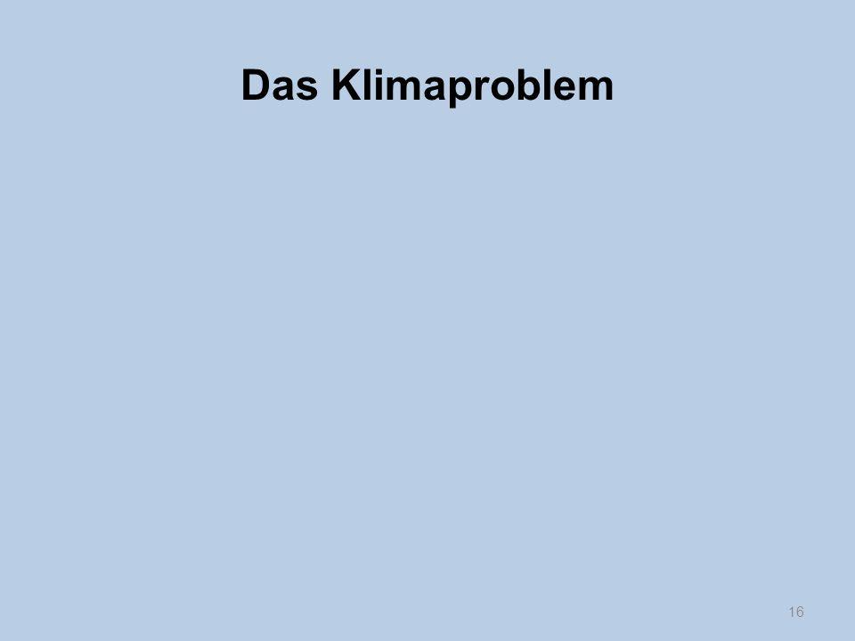 Das Klimaproblem
