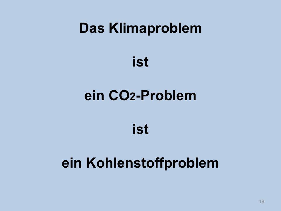 ein Kohlenstoffproblem
