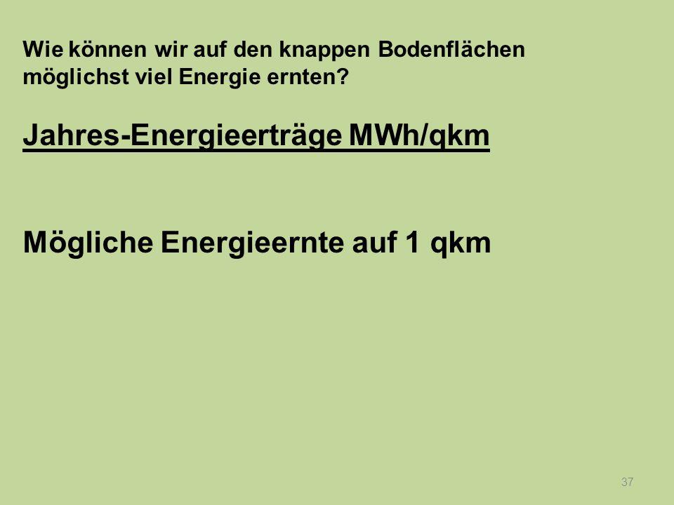 Jahres-Energieerträge MWh/qkm
