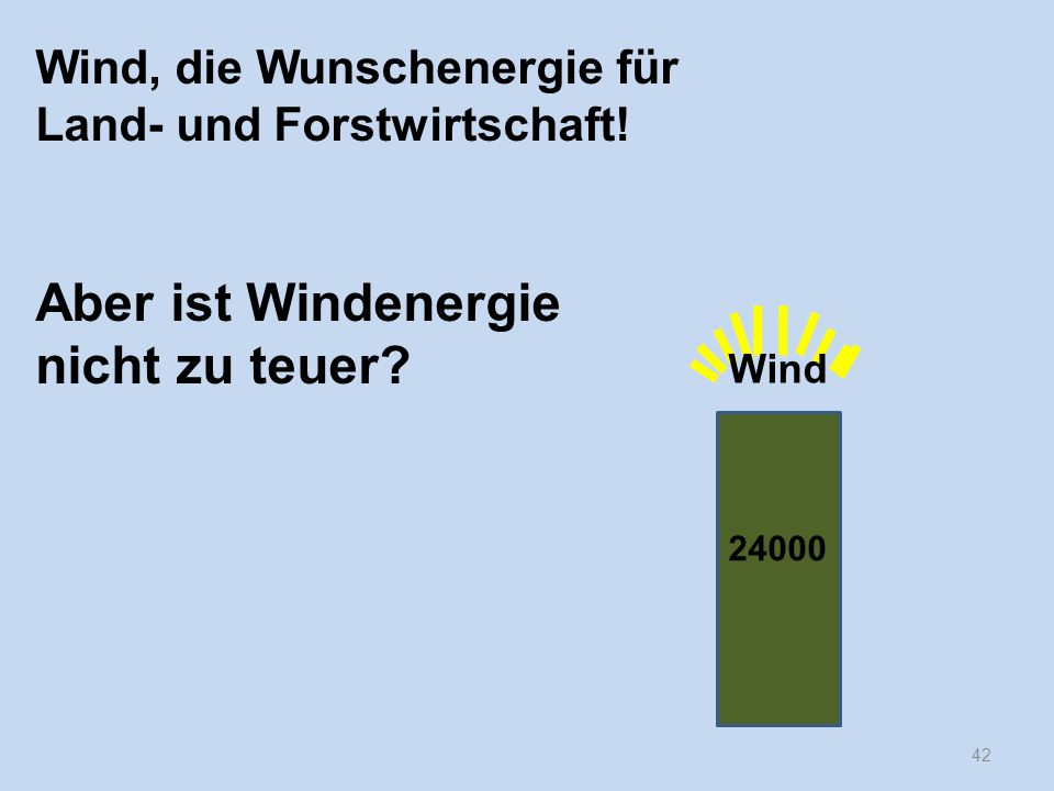 Aber ist Windenergie nicht zu teuer