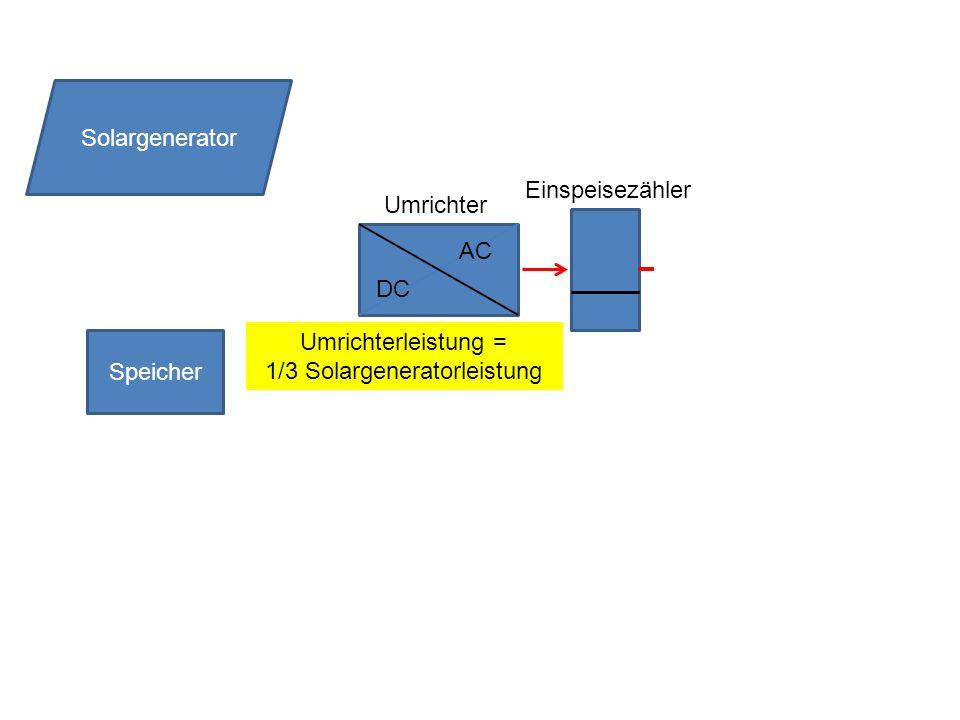 1/3 Solargeneratorleistung