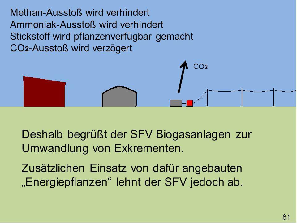 Deshalb begrüßt der SFV Biogasanlagen zur Umwandlung von Exkrementen.