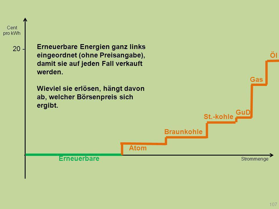 Cent pro kWh. Erneuerbare Energien ganz links eingeordnet (ohne Preisangabe), damit sie auf jeden Fall verkauft werden.