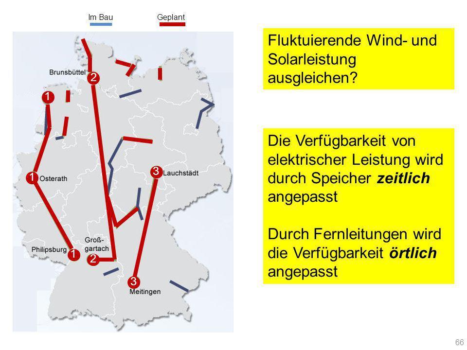 Im Bau Geplant. Fluktuierende Wind- und Solarleistung ausgleichen 2. 1.