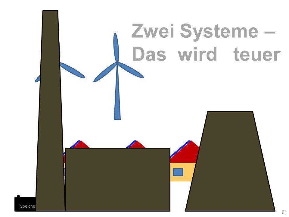 Zwei Systeme – Das wird teuer