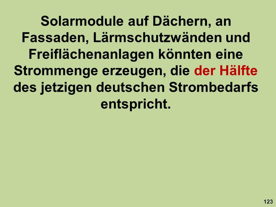 Solarmodule auf Dächern, an Fassaden, Lärmschutzwänden und Freiflächenanlagen könnten eine Strommenge erzeugen, die der Hälfte des jetzigen deutschen Strombedarfs entspricht.