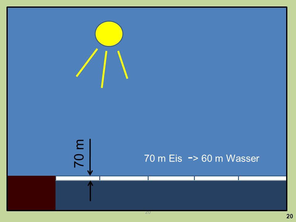 70 m 70 m Eis -> 60 m Wasser.