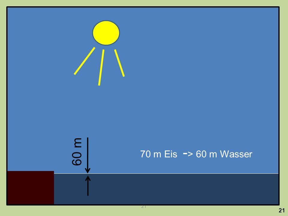 60 m 70 m Eis -> 60 m Wasser.