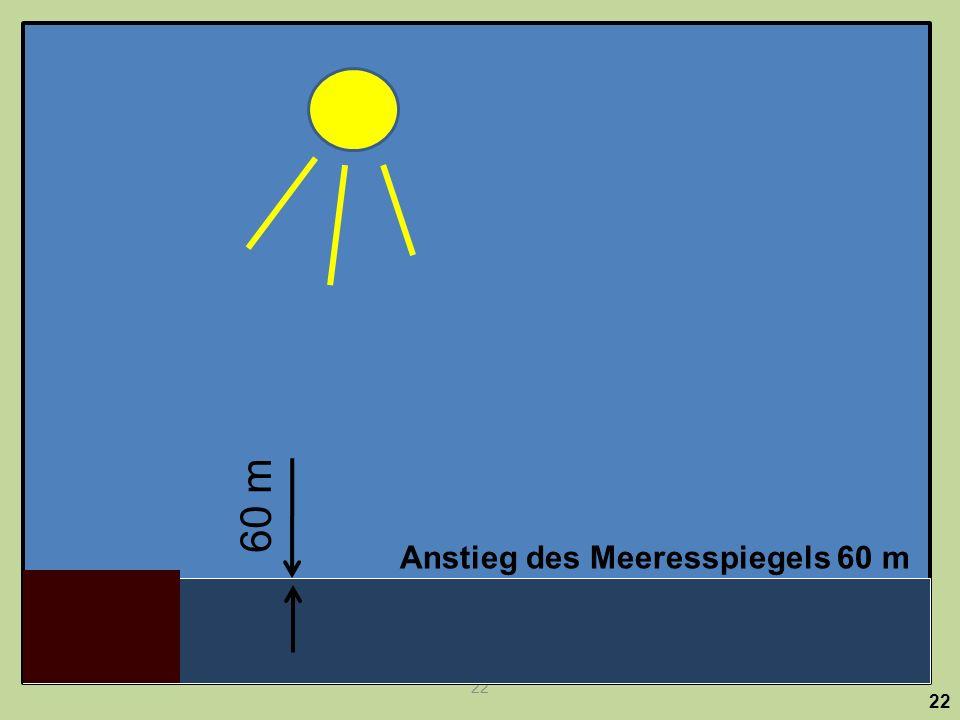 60 m Der Meeresspiegel würde durch das vollständige Abschmelzen des Antarktis-Eises um 60 Meter ansteigen.