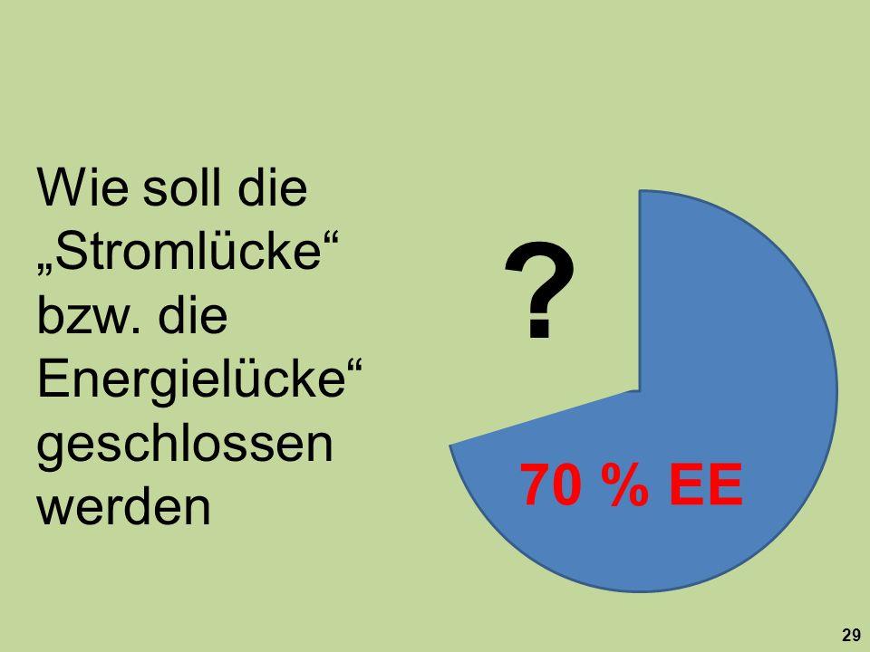 """70 % EE Wie soll die """"Stromlücke bzw. die Energielücke"""