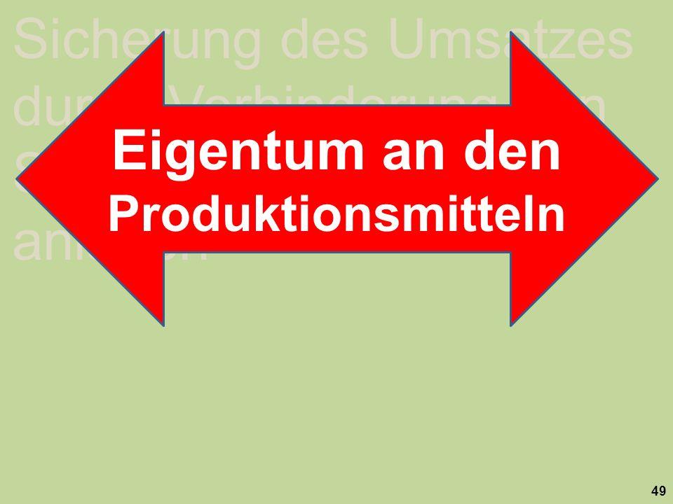Eigentum an den Produktionsmitteln