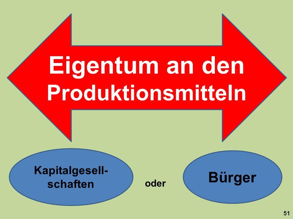 Eigentum an den Produktionsmitteln Kapitalgesell-schaften