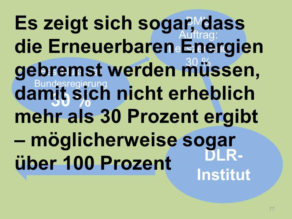 Es zeigt sich sogar, dass die Erneuerbaren Energien gebremst werden müssen, damit sich nicht erheblich mehr als 30 Prozent ergibt – möglicherweise sogar über 100 Prozent