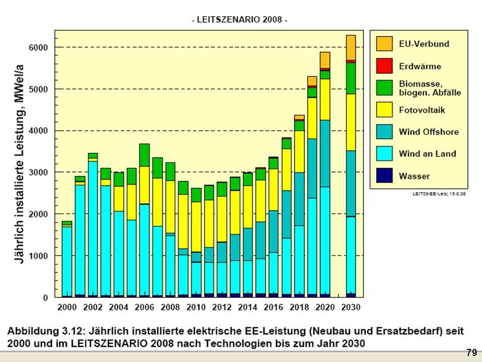 Erhellend ist diese Graphik auf Seite 77, die den jährlichen Zubau der verschiedenen Sparten (Technologien) der EE in den Jahren bis 2020 darstellt, unter der Nebenbedingung, dass bis dahin insgesamt 30 % des Strombedarfs aus EE gedeckt werden soll.