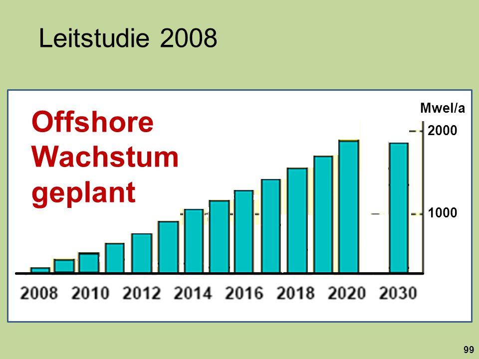 Offshore Wachstum geplant