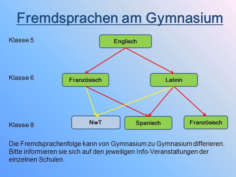 Fremdsprachen am Gymnasium