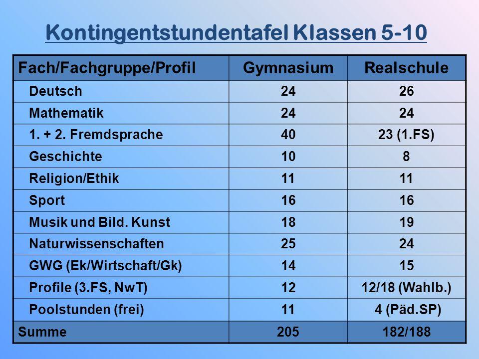 Kontingentstundentafel Klassen 5-10