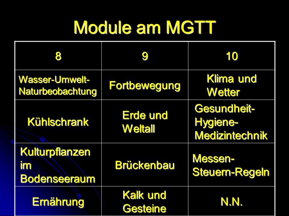 Module am MGTT 8 9 10 Fortbewegung Klima und Wetter Kühlschrank