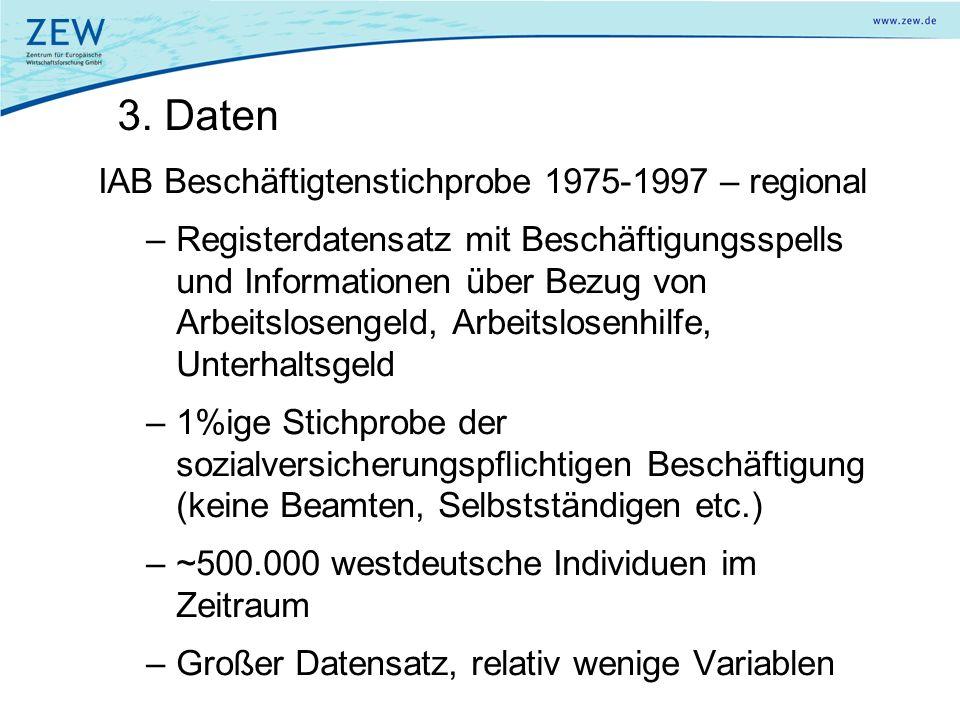 3. Daten IAB Beschäftigtenstichprobe 1975-1997 – regional