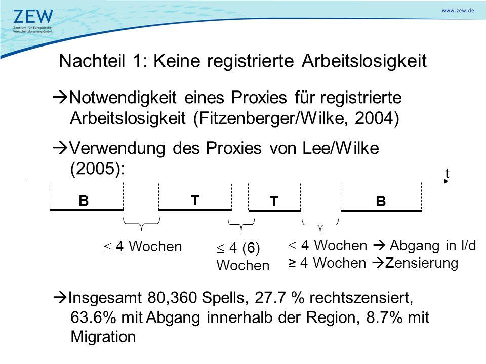 Nachteil 1: Keine registrierte Arbeitslosigkeit