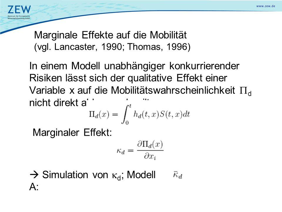  Simulation von d; Modell A: