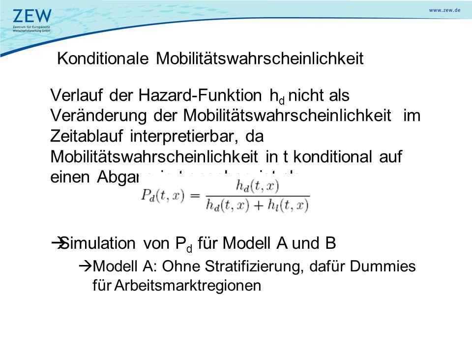 Konditionale Mobilitätswahrscheinlichkeit