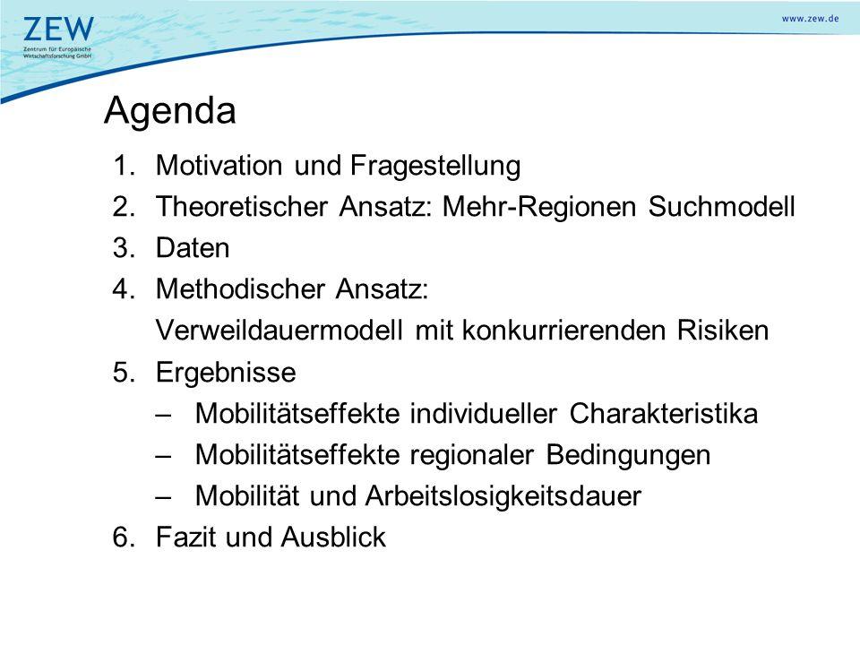 Agenda Motivation und Fragestellung