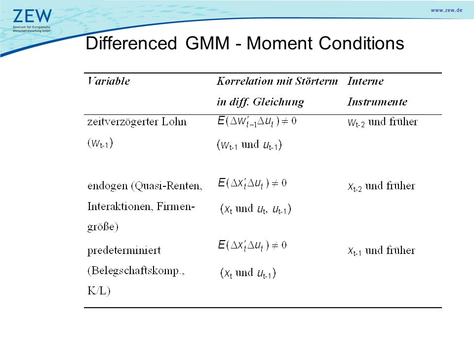 Differenced GMM - Moment Conditions