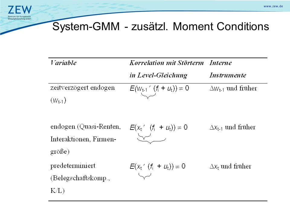 System-GMM - zusätzl. Moment Conditions