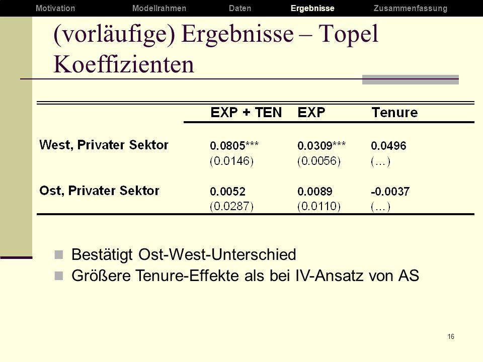 (vorläufige) Ergebnisse – Topel Koeffizienten