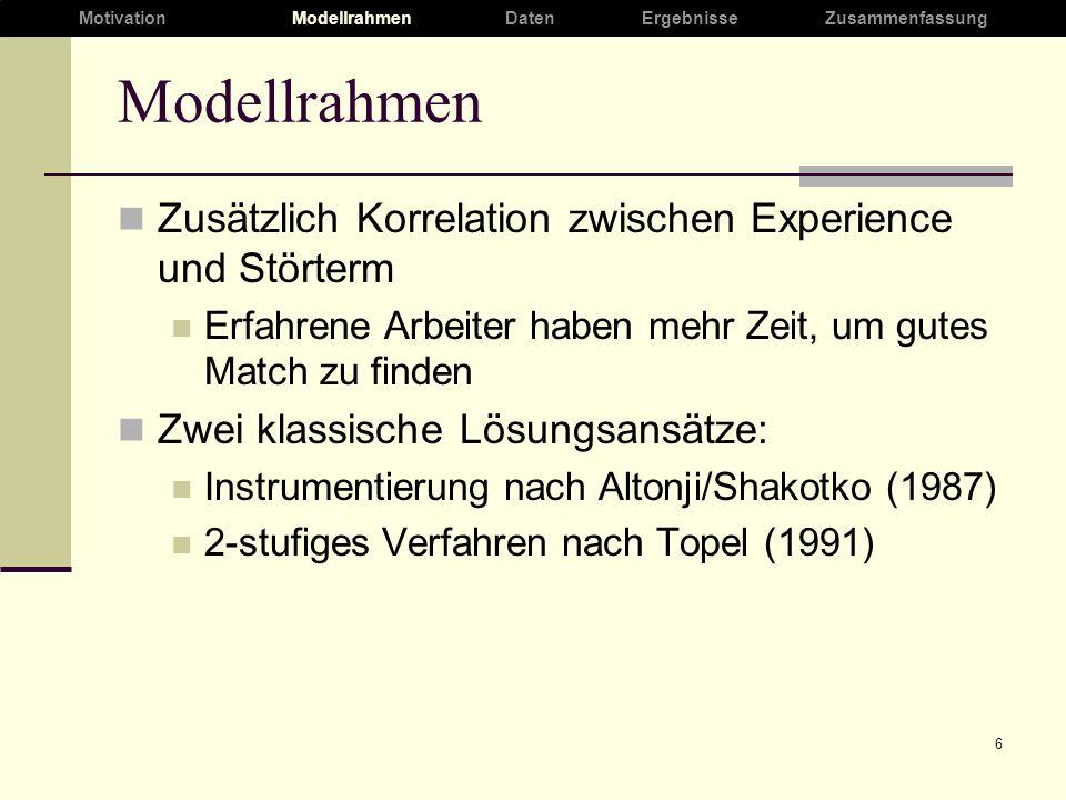 Motivation Modellrahmen Daten Ergebnisse Zusammenfassung