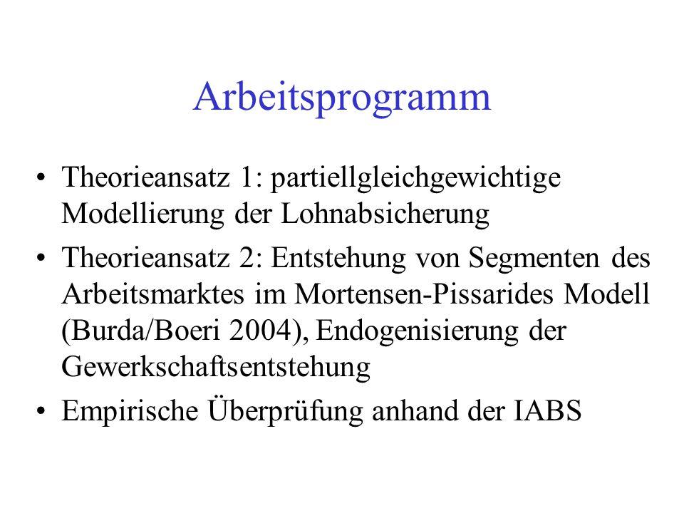 Arbeitsprogramm Theorieansatz 1: partiellgleichgewichtige Modellierung der Lohnabsicherung.